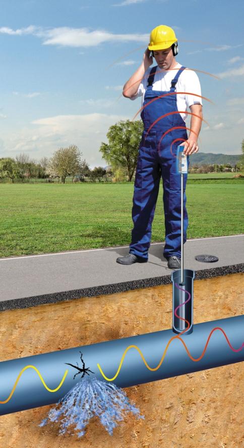 Water Line Leak Locating Detection Denver