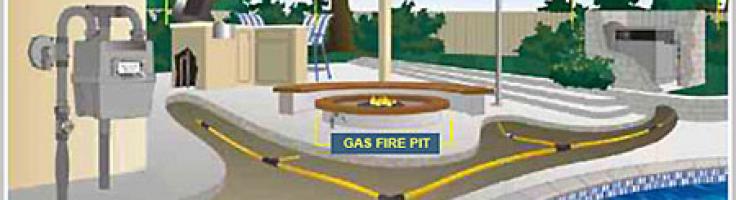 Outdoor Gas Line Installation Denver